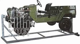 Трансмиссия и ходовая часть полноприводного автомобиля УАЗ в разрезе