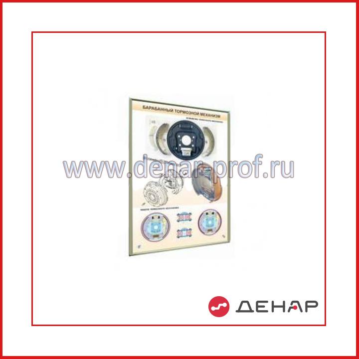 Барабанный тормозной механизм ВАЗ2106