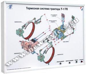 """Стенд-планшет светодинамический """"Тормозная система трактора Т-170"""""""