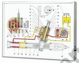 Стенд-планшет светодинамический «Рулевое управление с ГУР легкового автомобиля»