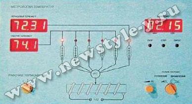 Установка для формирования и измерения температур МЛИ-2