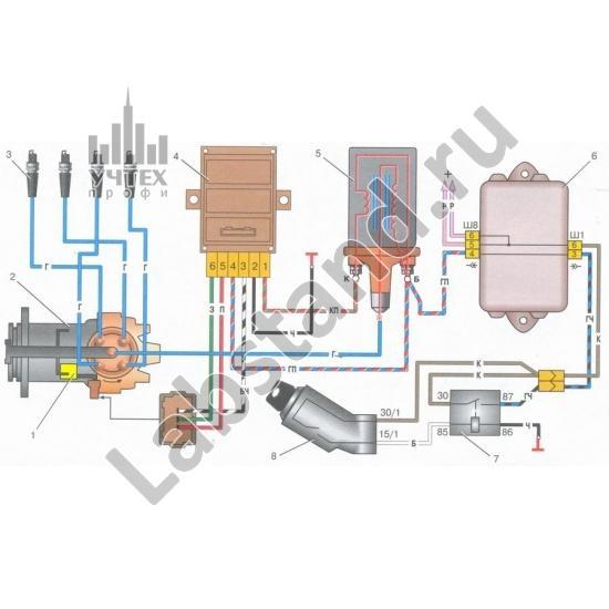 """Лабораторный модуль """"Исследование характеристик индуктивного датчика системы зажигания автомобилей"""""""